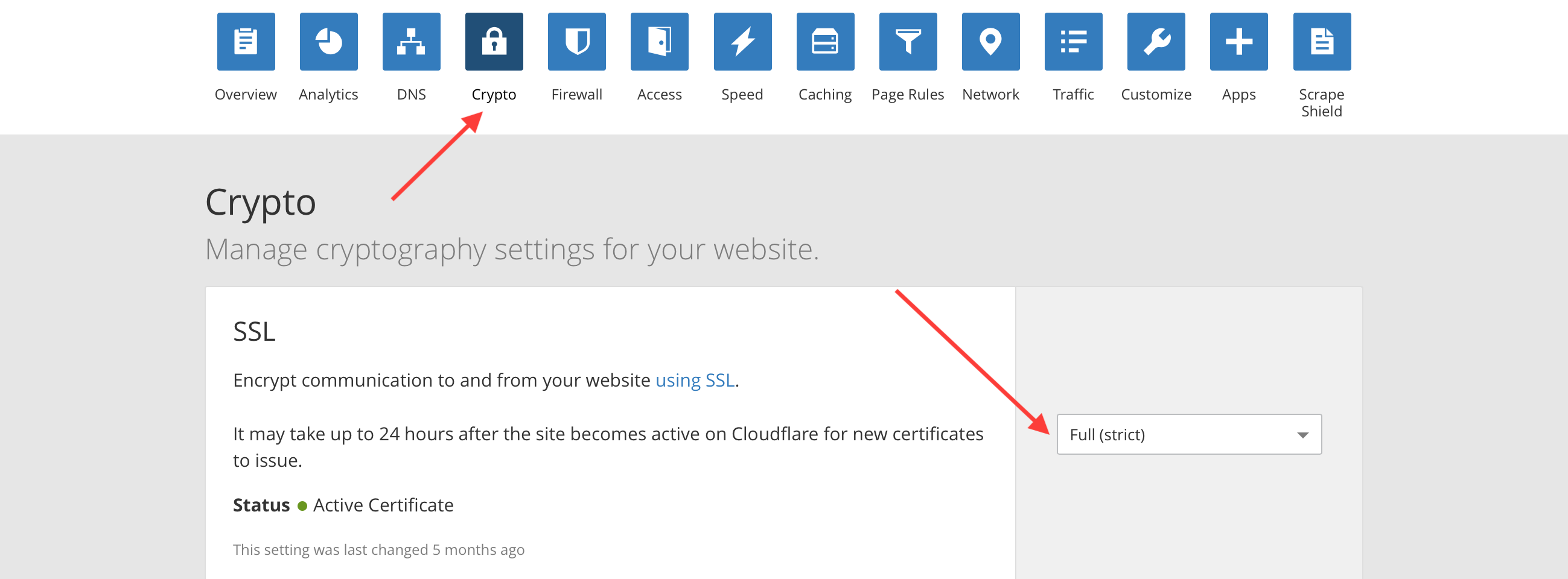 Make sure your Cloudflare SSL crypto settings are Full (Strict)
