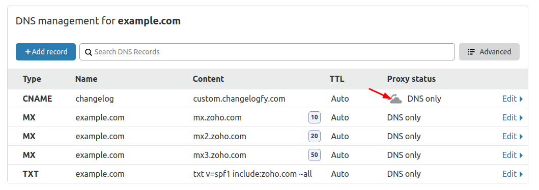 Changelogfy Custom Domain CloudFlare