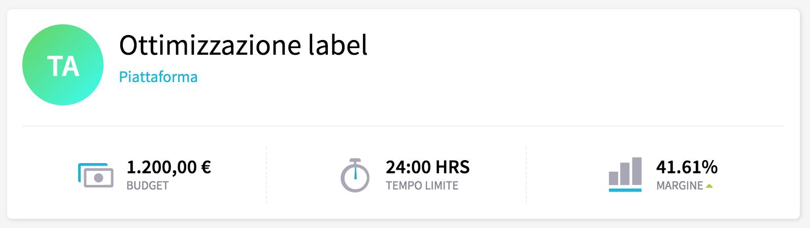 Il tempo limite è il tempo massimo utilizzabile per far sì che la work unit sia redditizia