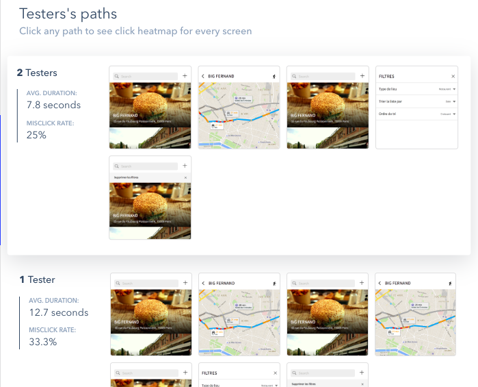 Testers aggregated by their path