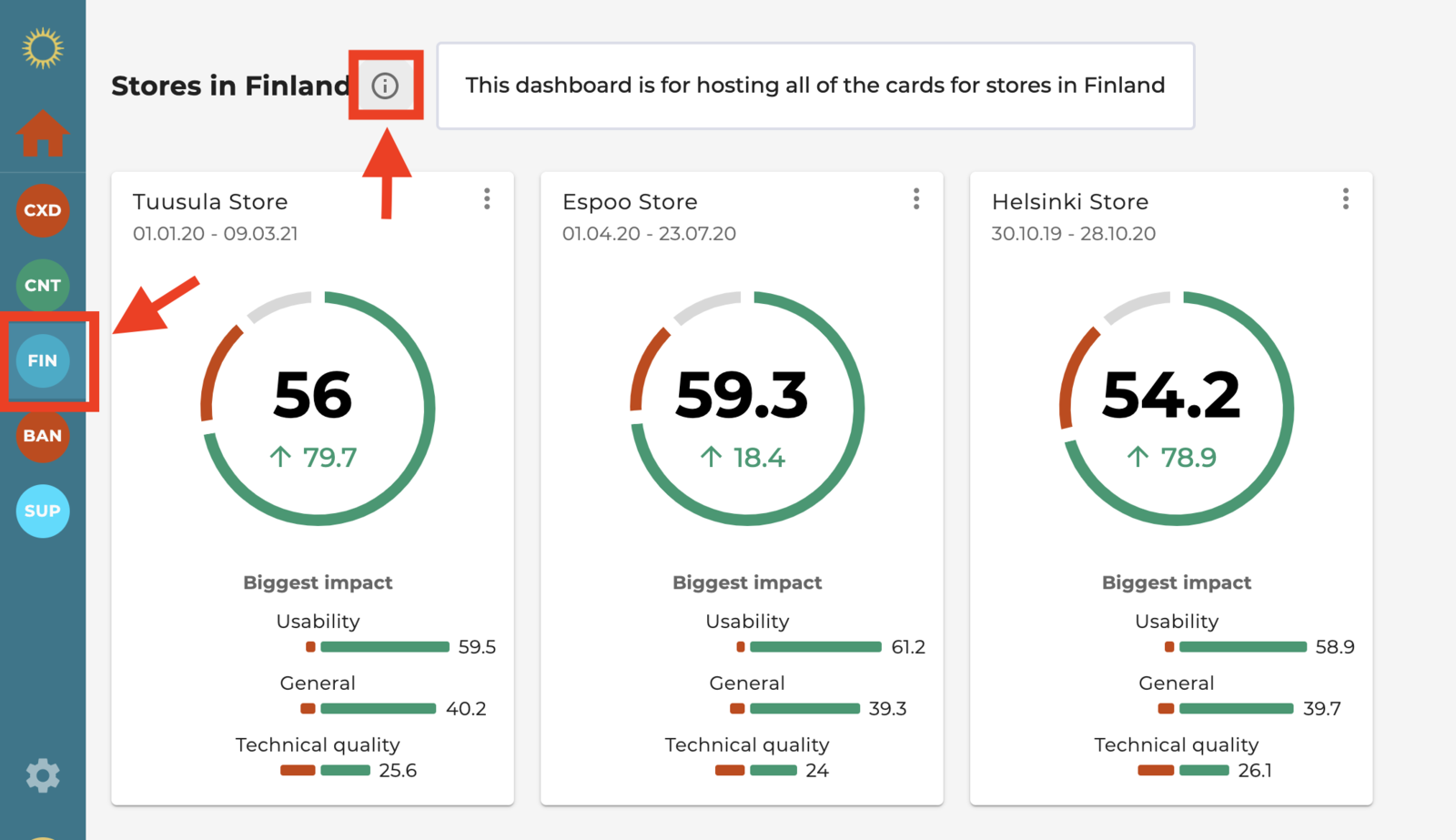 Example Dashboard with Cards