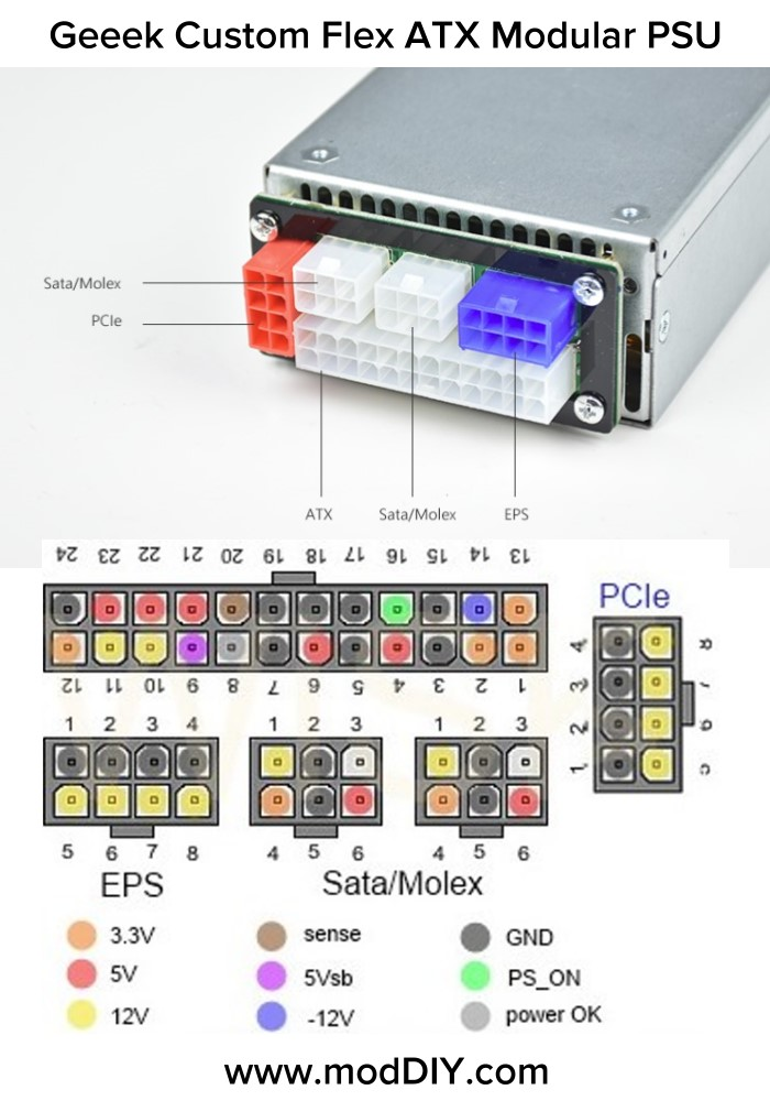 Geeek Custom Flex ATX Modular PSU Pinout