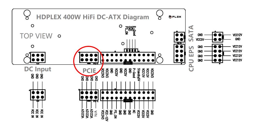 HDPLEX 400W HiFi DC-ATX Diagram