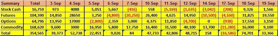 September Summary 2018