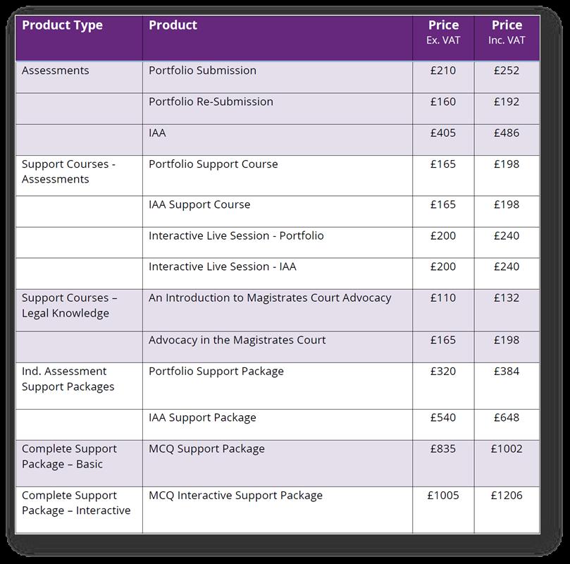 MCQ Price List