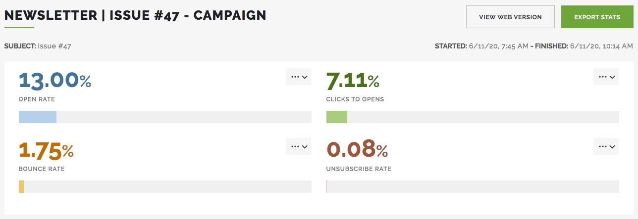 Campaign Stats Dashboard