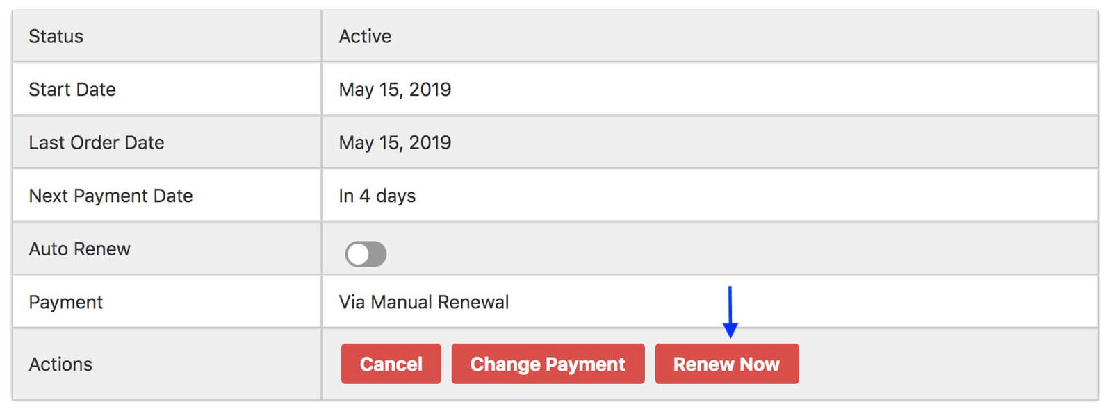 How to renew a SPYERA account