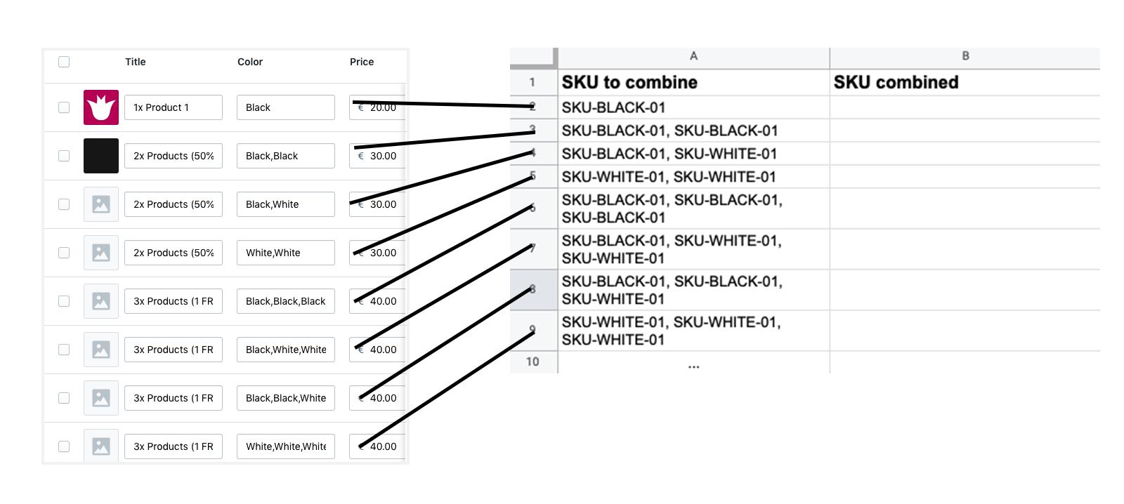 Variants SKU on csv file