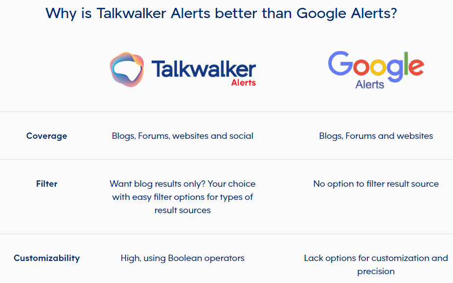 Why we went with Talkwalker Alerts to power Share-Ready Alerts