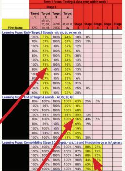 Sample Tracking Sheet