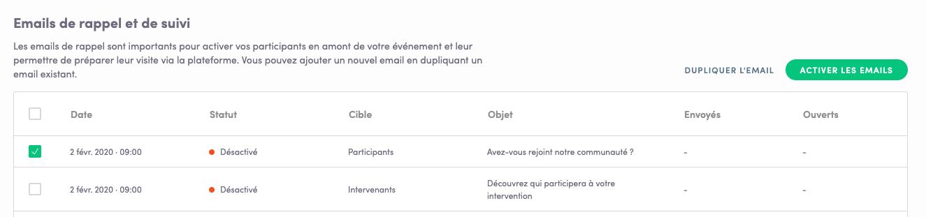 Dupliquer/Activer Mail