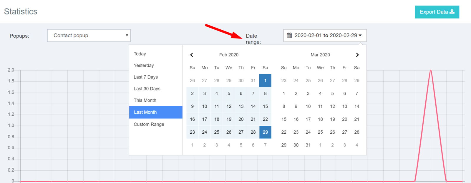 Date range for tracking the popup statistics