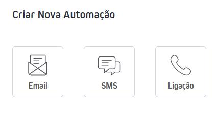 + > Criar Nova Automação > E-mail / SMS / Ligação