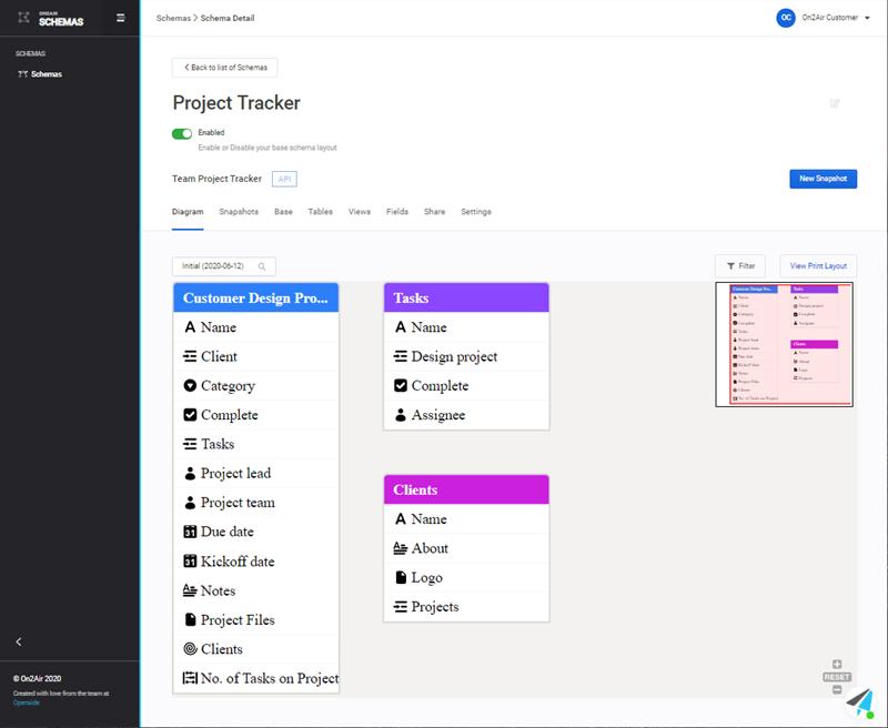 Schema - API Source