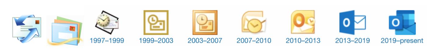 Disse forældede postprogrammer fra Microsoft er ikke understøttet.