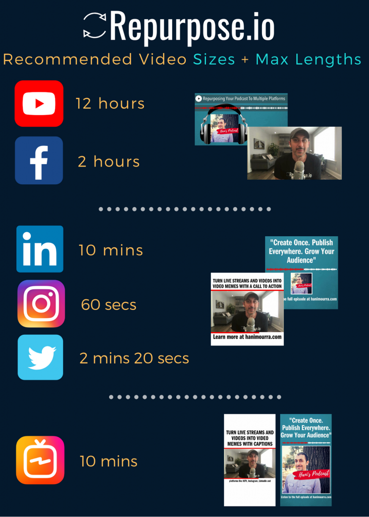 Recommended Video Size and Max Length