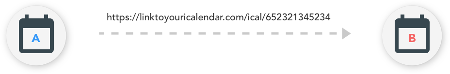 Exporting the URL link to your calendar