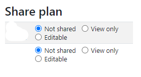 Sharing a plan