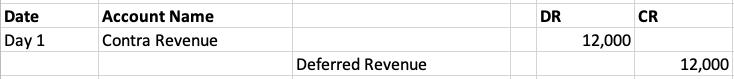 Revenue Deferral