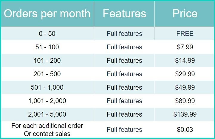 ReConvert Pricing Table