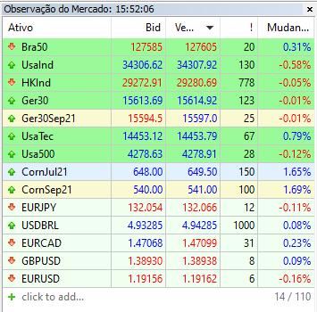 Observação de Mercado