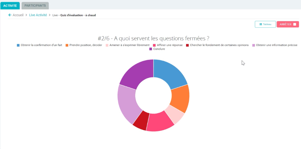 Quiz - Live : visualisation des réponses à une question