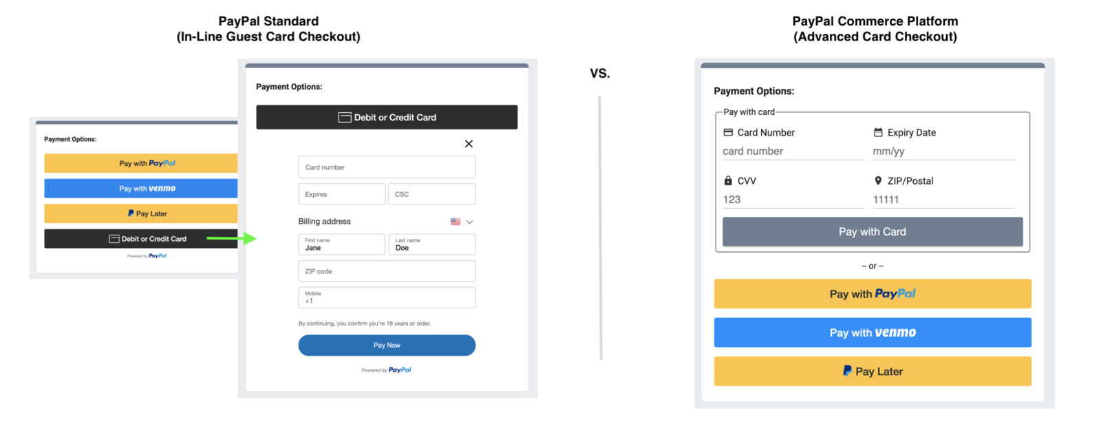 Visual Difference in PayPal Card Checkout Options