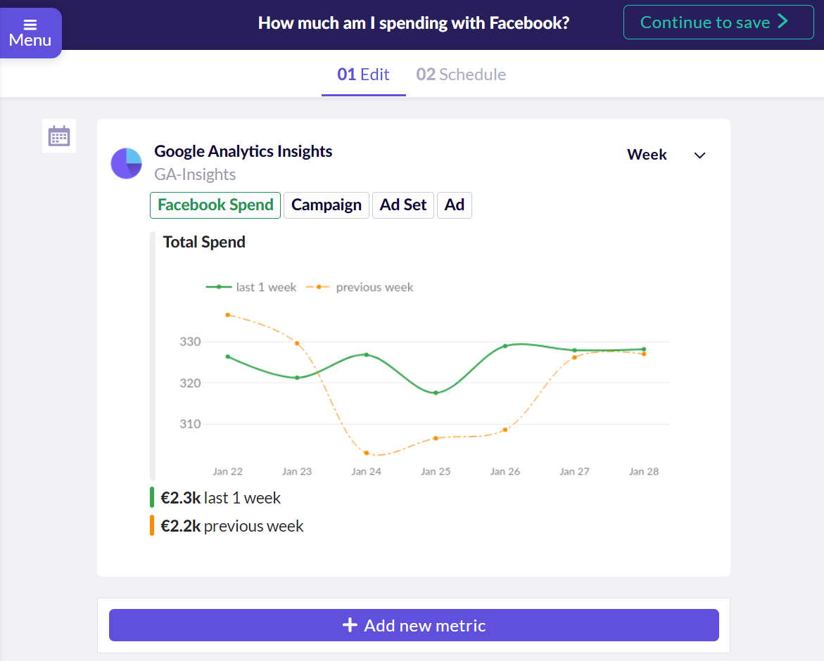 A typical Facebook spend report