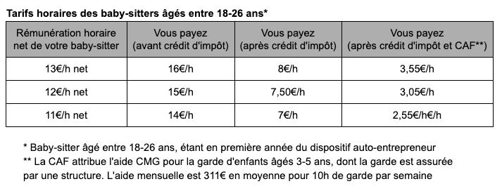 Tarifs-la-famille-trouve-18-26