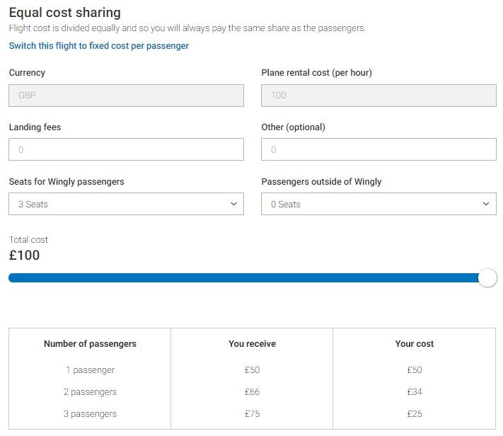 Equal cost sharing
