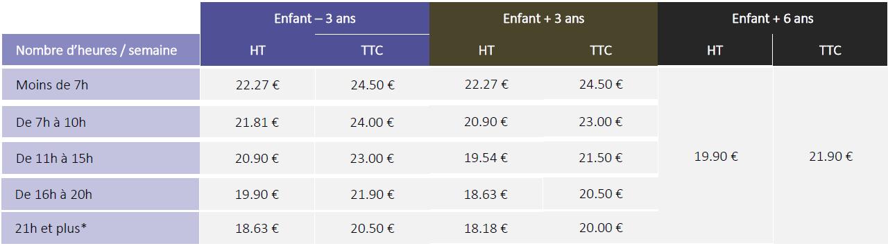 Tarifs Yoopala Agence Ile-de-France