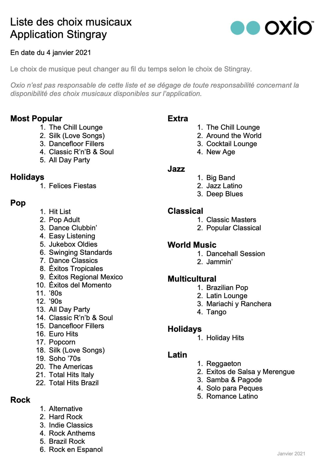 Liste de choix musicaux - Application Stingray Janvier 2021