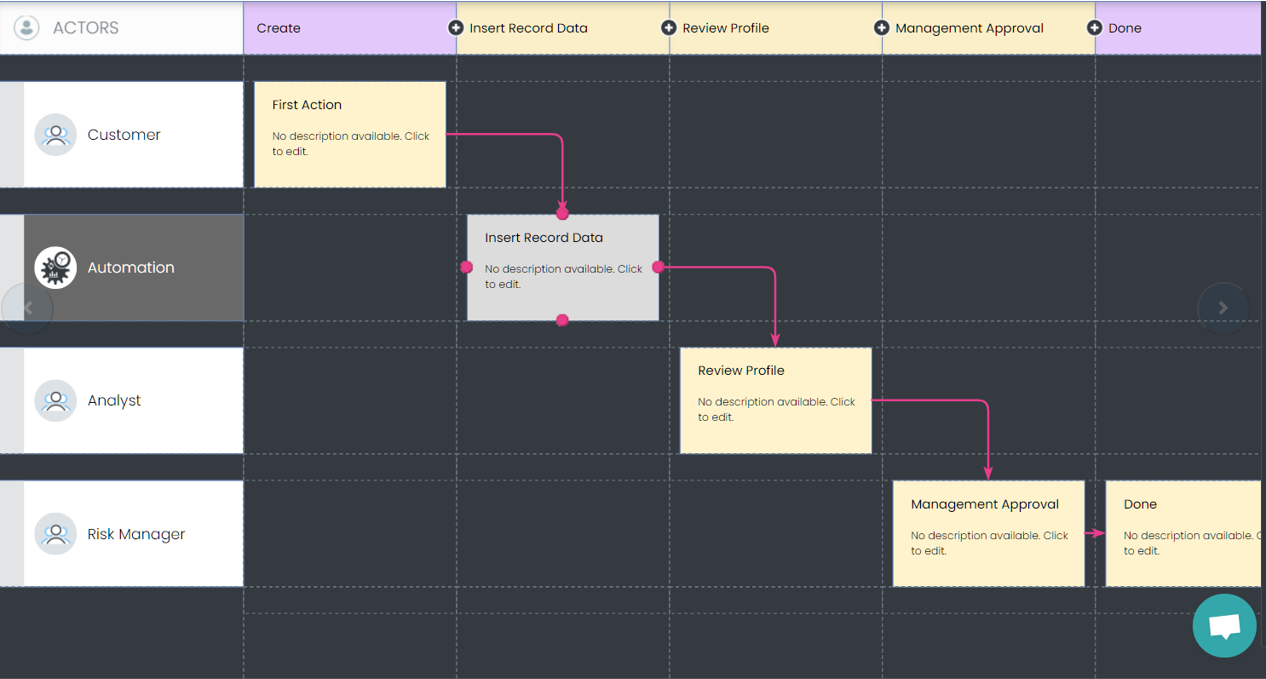 Fig. 4: KYC Lending Individual Process Flow Preview