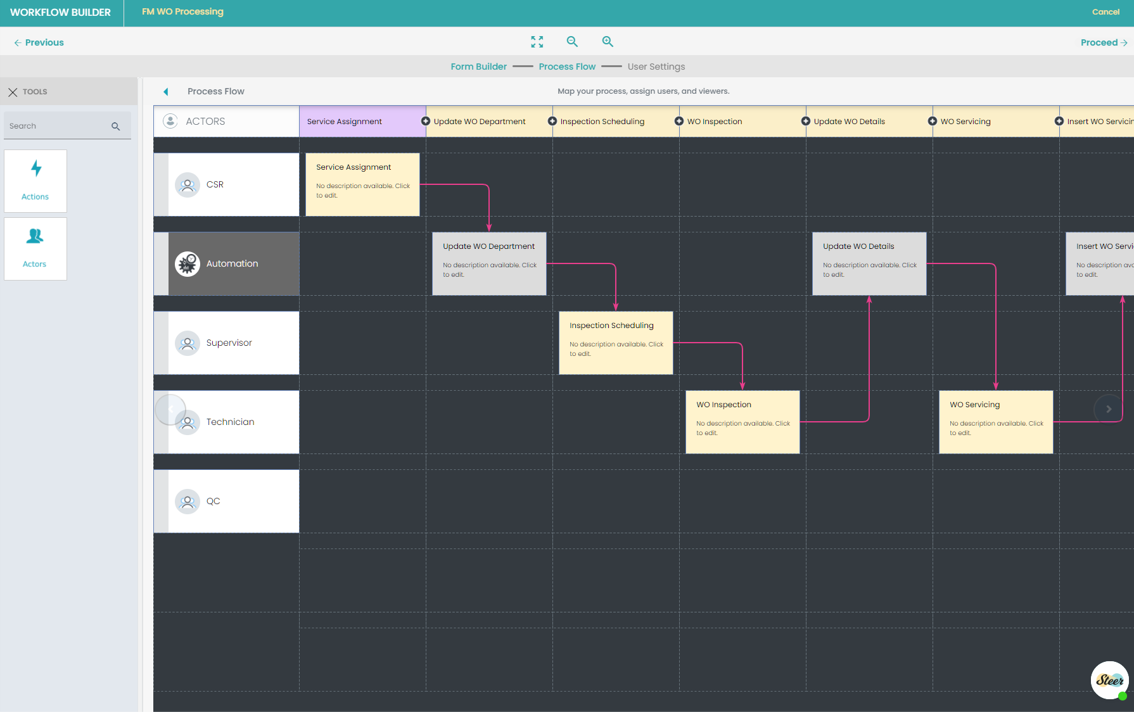 Fig. 4: FM Work Order Processing Process Flow Preview