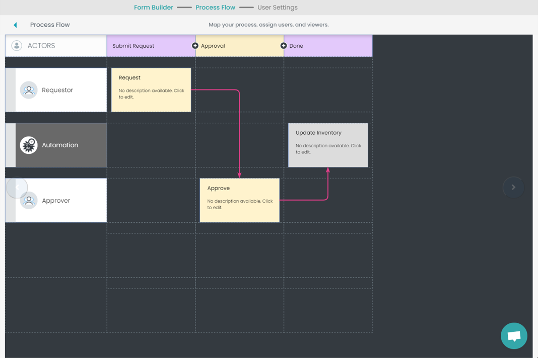 Fig. 4: Inventory Management Process Flow preview