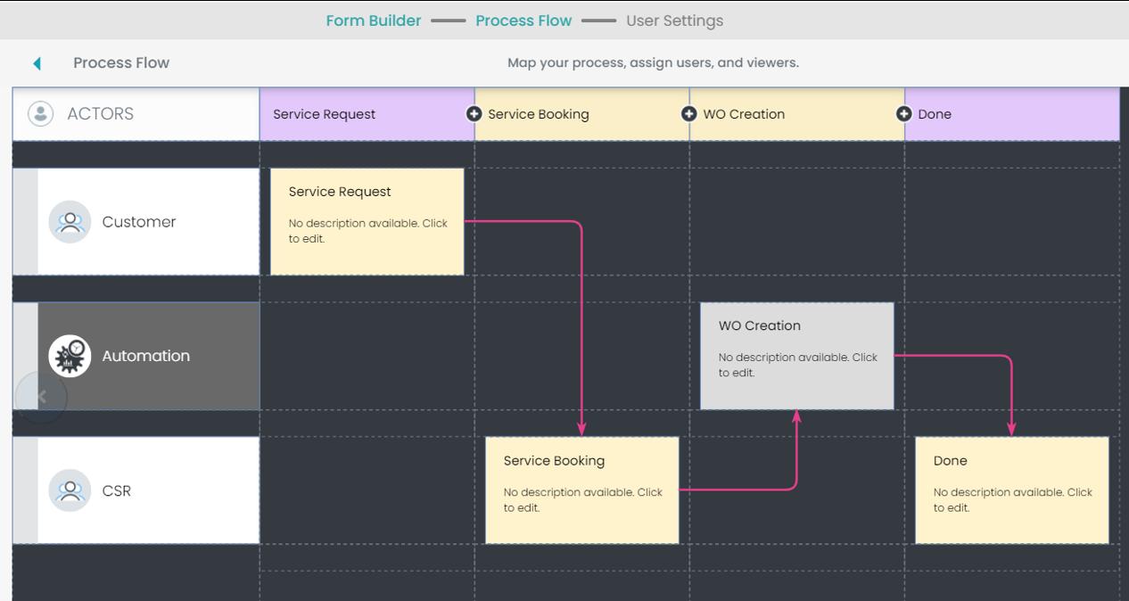 Fig. 4: Automotive Shop Floor Management template Process Flow preview