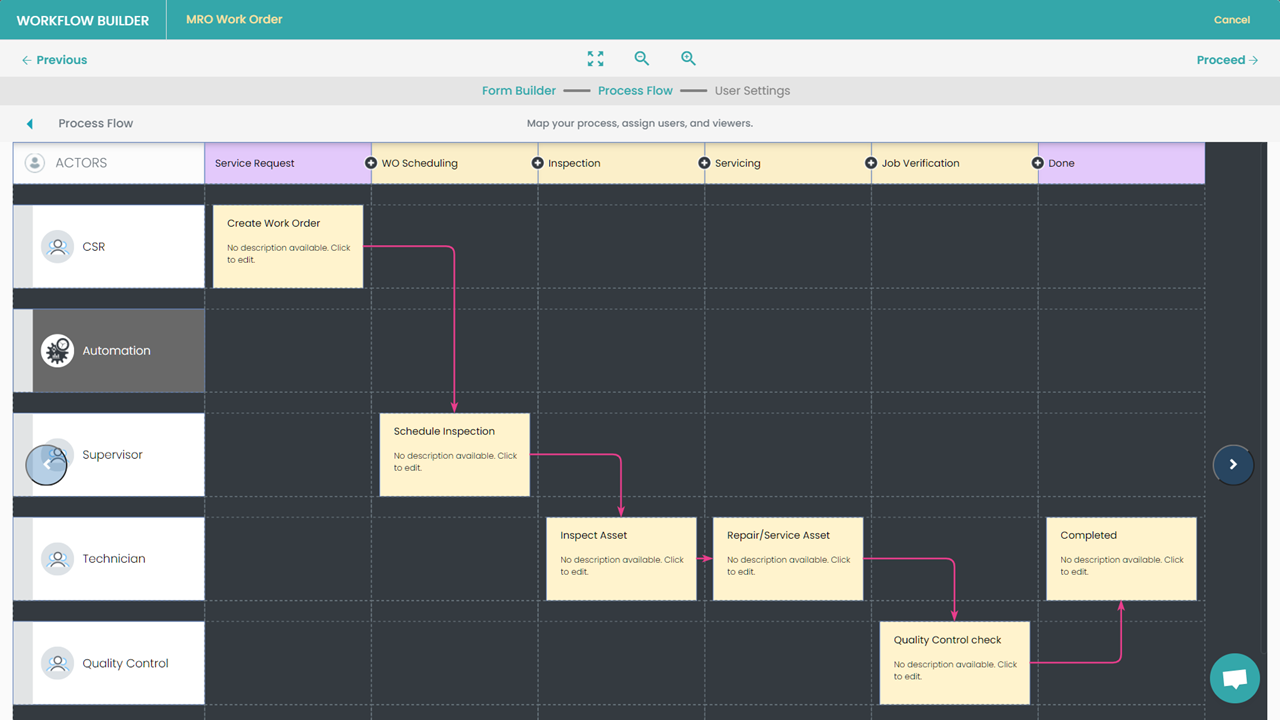 Fig. 4: MRO Work Order Management Basic Process Flow preview