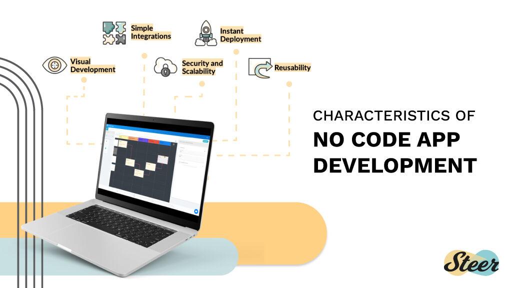 Characteristics of No-Code