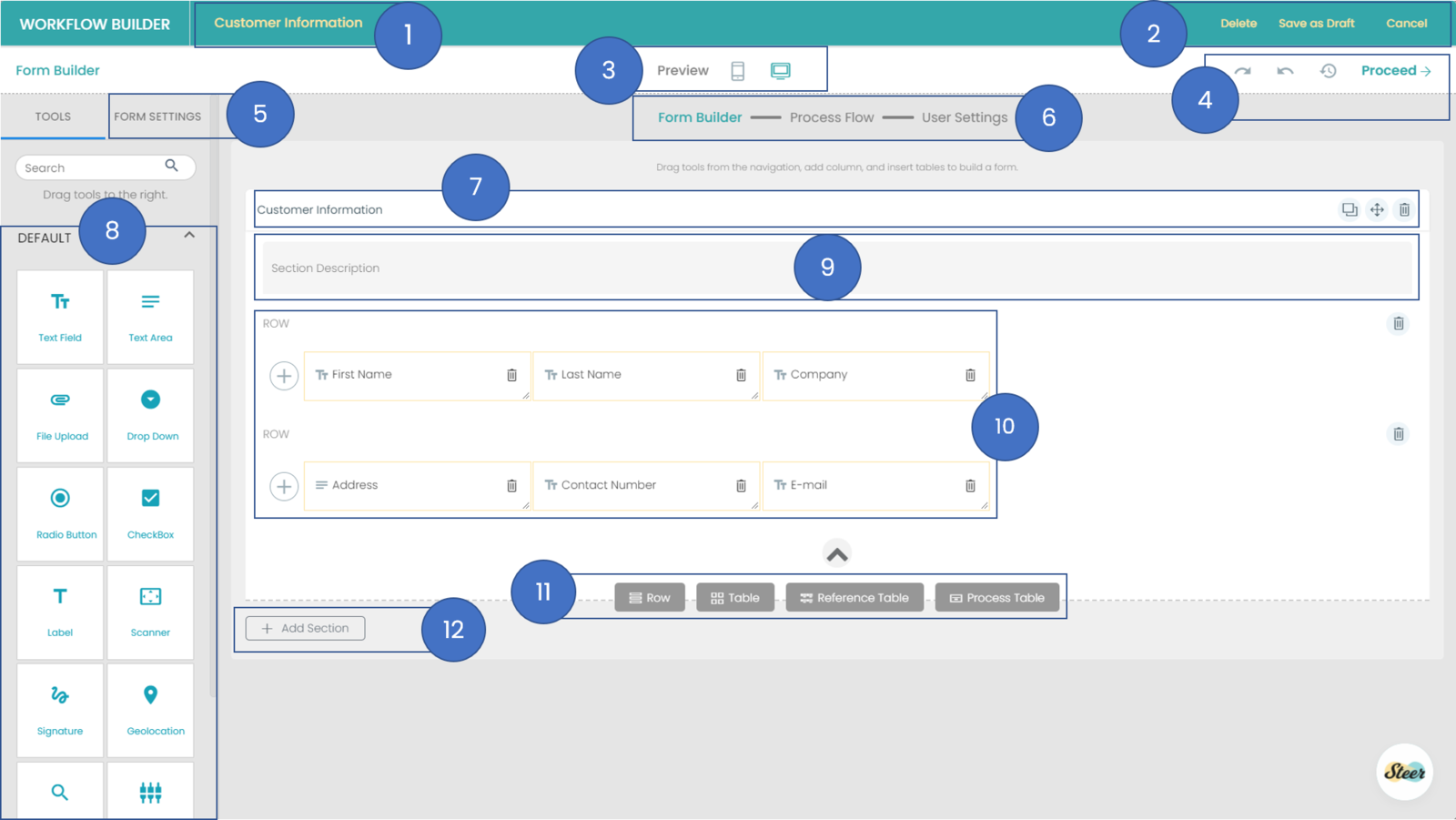 Anatomy of the Form Builder