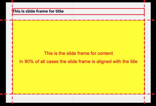 Slide frame