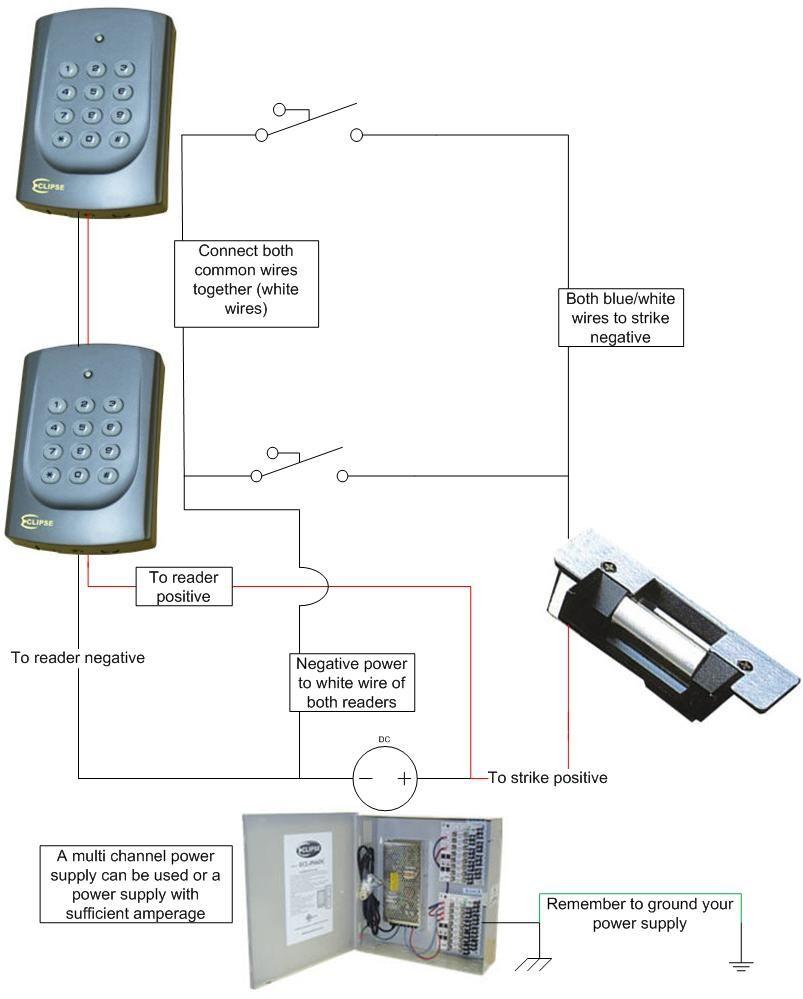 2 ACC900 readers using a fail secure lock