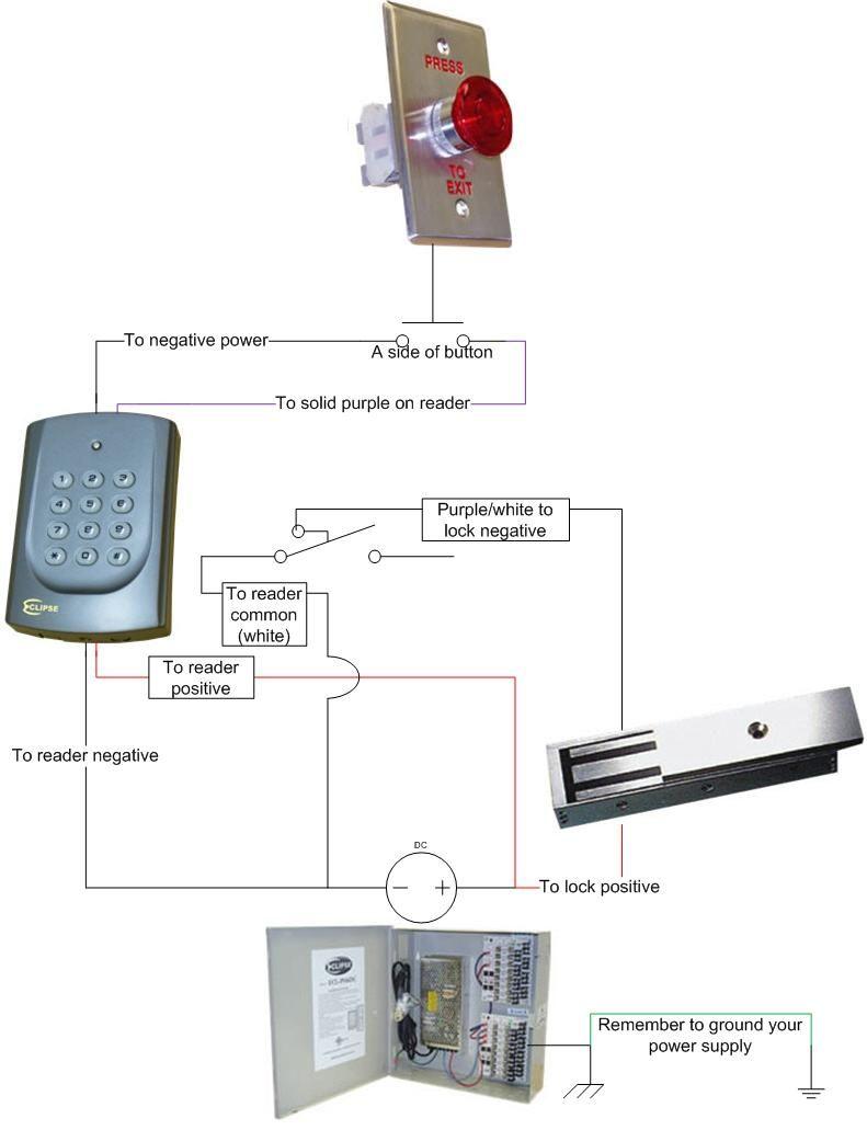 ACC900 basic wiring diagram using maglock