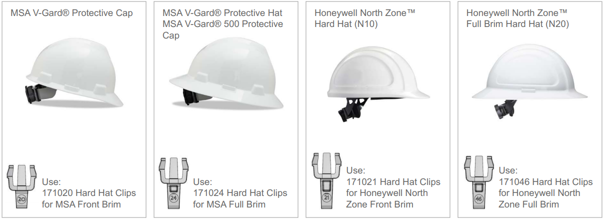 Hats & Clips