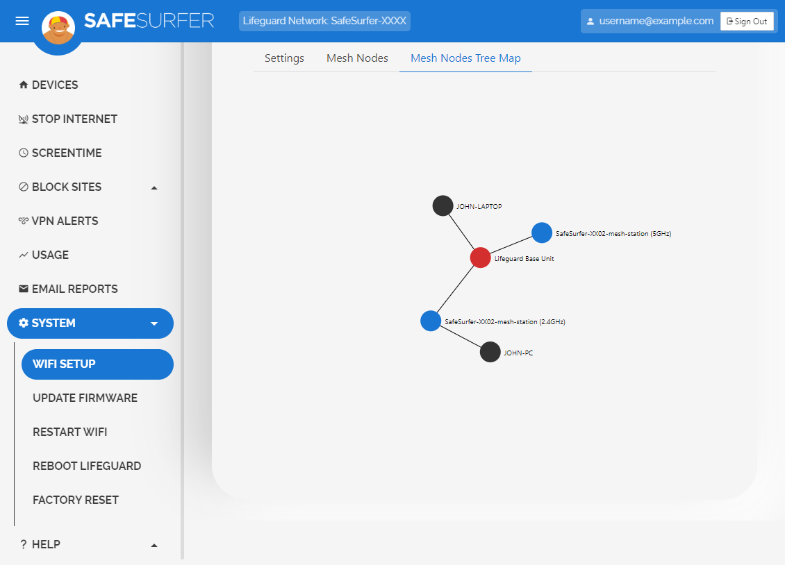 Mesh Nodes Tree Map page