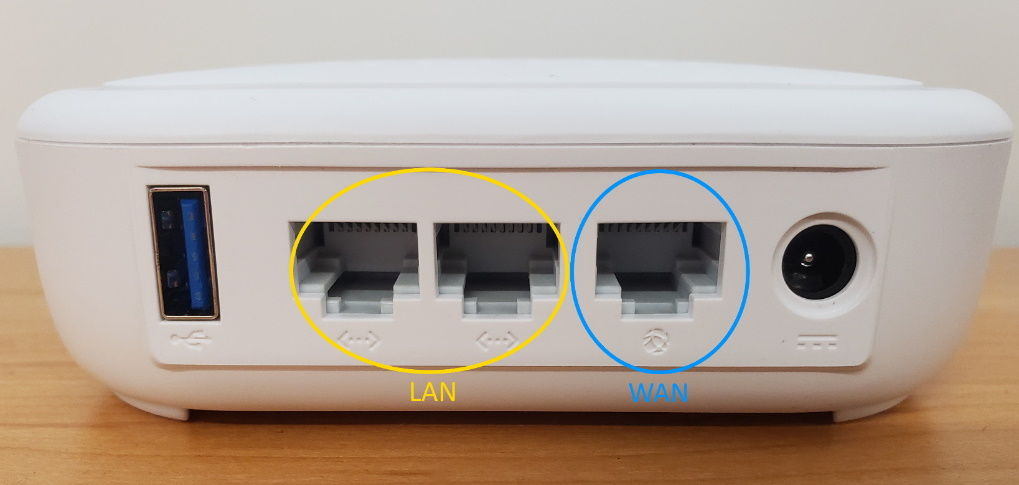 Wi-Fi Lifeguard (model GL-B1300) rear ports